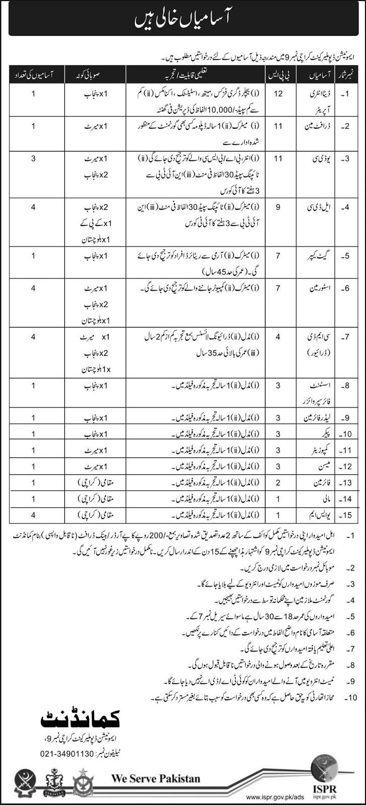 Jobs In Ammunition Depot Malir Cantt Karachi  Dec 2017