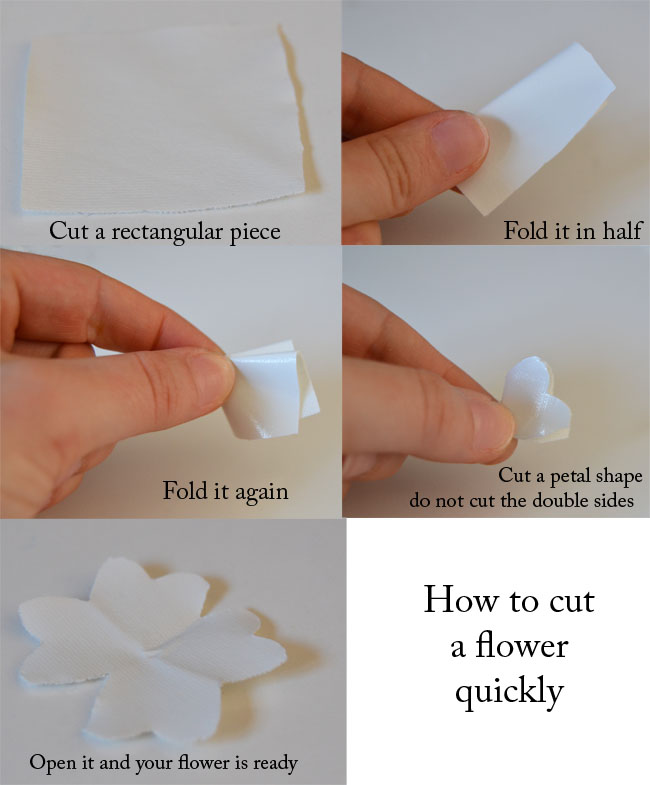 my diy, flower diy, spring flowers, blumarine diy, flower pins diy, how to make pins, how to make removable decoration, diy, my diy, fashion diy, how to cut flower, how to cut flower shapes.flower template