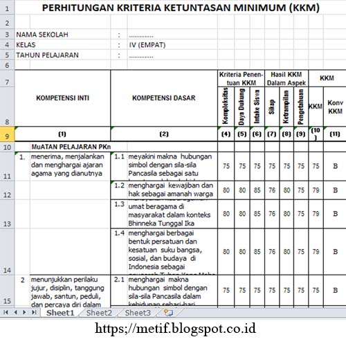 Contoh Format Perhitungan Kriteria Ketuntasan Minimum Kkm Kurtilas Jenjang Sd Mi Media Pendidikan