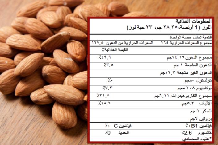 أخصائية التغذية علياء سبتمبر 2013
