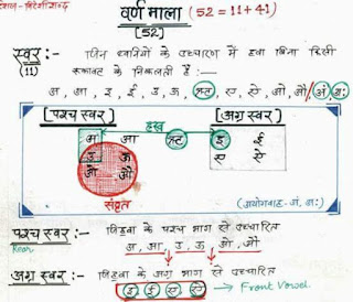 Hindi Grammar Notes: हिंदी व्याकरण हस्तलिखित नोट्स पीडीएफ में करें डाउनलोड