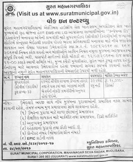 Surat-Municipal-Corporation-Supervisor-Recruitment-2016