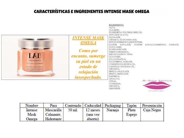 CARACTERÍSTICAS E INGREDIENTES INTENSE MASK OMEGA