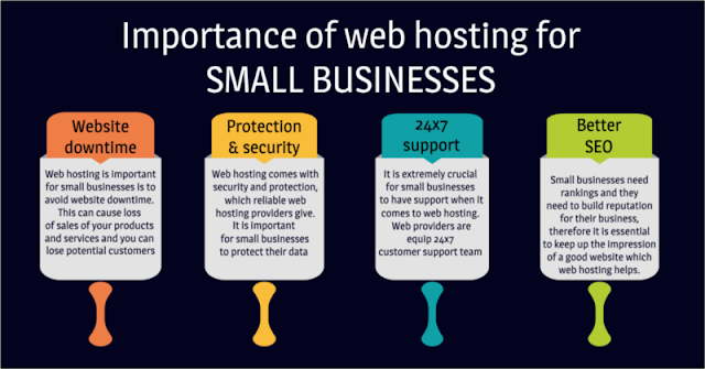 Web Hosting, Hosting, Shared Hosting, Web Hosting Guides, Web Hosting Learning