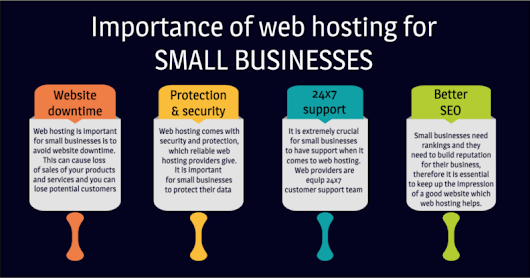 Importance of Web hosting for Small Businesses