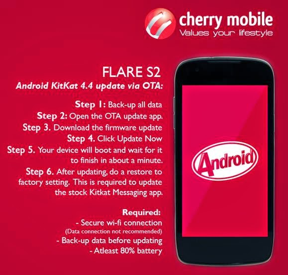 Cherry Mobile Flare S2 and Emerald Received Android Kitkat