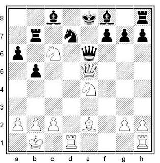 Posición de la partida de ajedrez Bogda - Ferreiro (Paraguay, 1976)