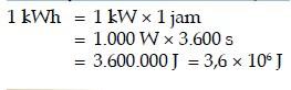 Hubungan antara Satuan Watt, Joule, dan kWh