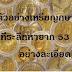 """โคตรหายาก!!ตัวอย่างเหรียญกษาปณ์ """"เหรียญ 10 บาท""""ที่ระลึกทั้ง 53 แบบ ที่หายาก ราคาแพง ใครมีเก็บแบบไหนบ้าง!?เช็คด่วน!(อย่างละเอียด)"""