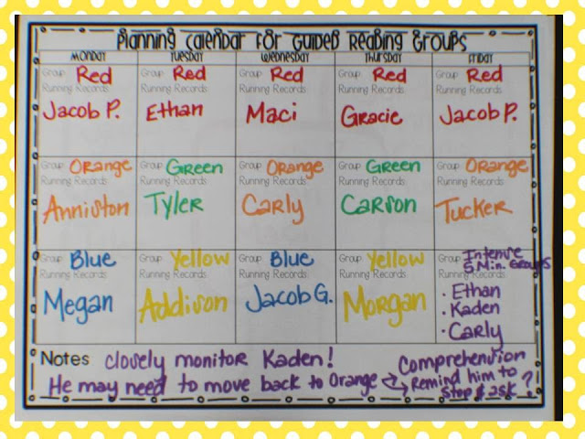 Guided Reading 101 Part 1 on Lesson Plan Templates For Kindergarten