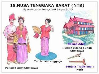 Provinsi NTB
