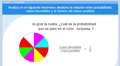 http://proyectodescartes.org/PI/materiales_didacticos/M_B4_Probabilidad-JS/index.html
