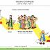 História da Salvação (cronologia)