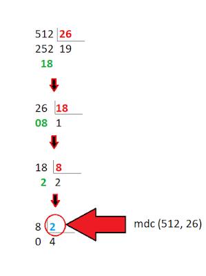 calcular mdc