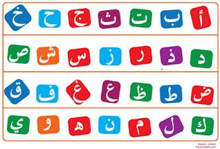 Download dan dapatkan soal latihan uts genap pai agama islam kelas 3 semester 2 terbaru tahun 2016 2017 kisi kisi plus kunci jawabannya