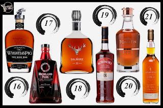 whisky 2016