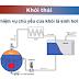 SLIDE THUYẾT TRÌNH - Các phương pháp thu hồi nhiệt thải lò hơi
