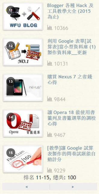 popular-post-100-side-Blogger 百大熱門文章排行