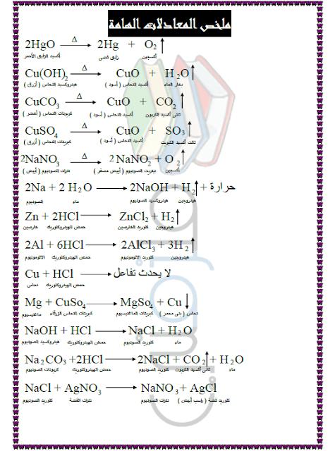 مراجعة نهائية علوم للصف الثالث الاعدادي الترم الثاني