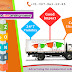 Lorryzone- Taking Truck Advertising in India to the Next Level