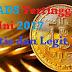 Klik Ads Bitcoin Tertinggi Untuk Saat Ini 2017