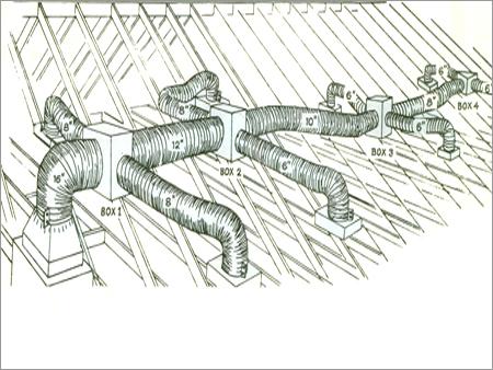 ống gió