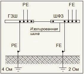 Образец акта технического состояния электрооборудования ...