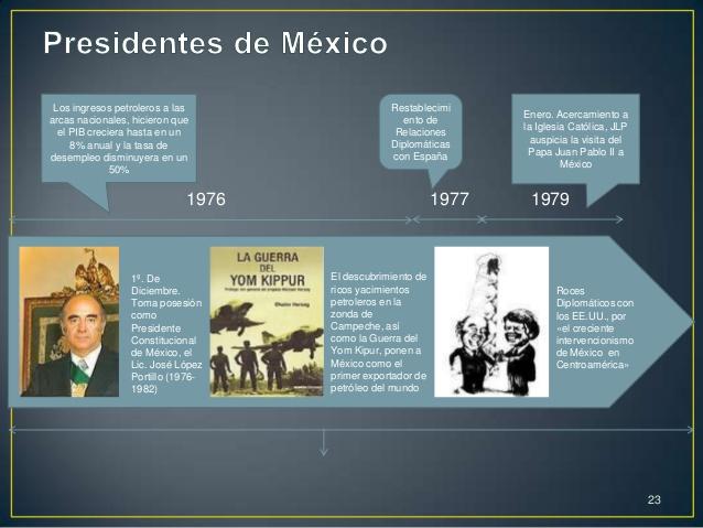 La profa mexicana de puebla 2