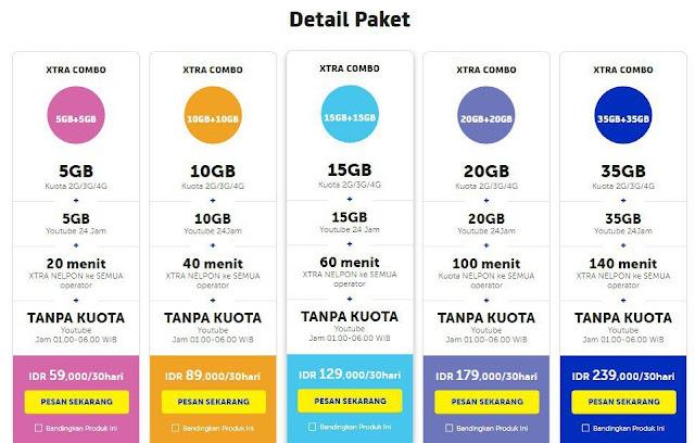 Xtra Combo dari Paket Internet XL