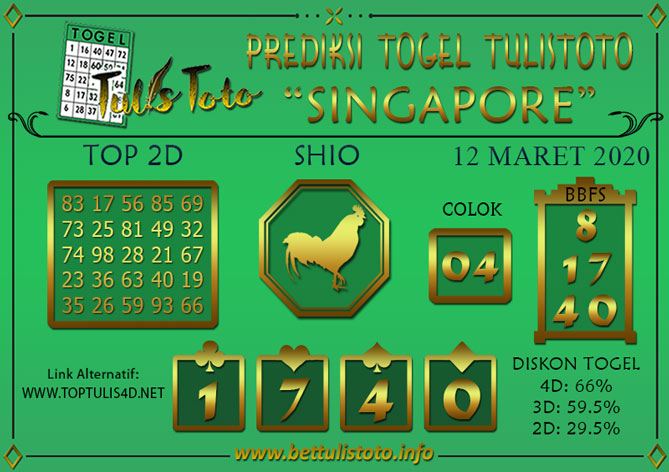 Prediksi Togel SINGAPORE TULISTOTO 12 MARET 2020