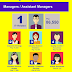 2016 Highest Paying Executive Jobs in the Philippines