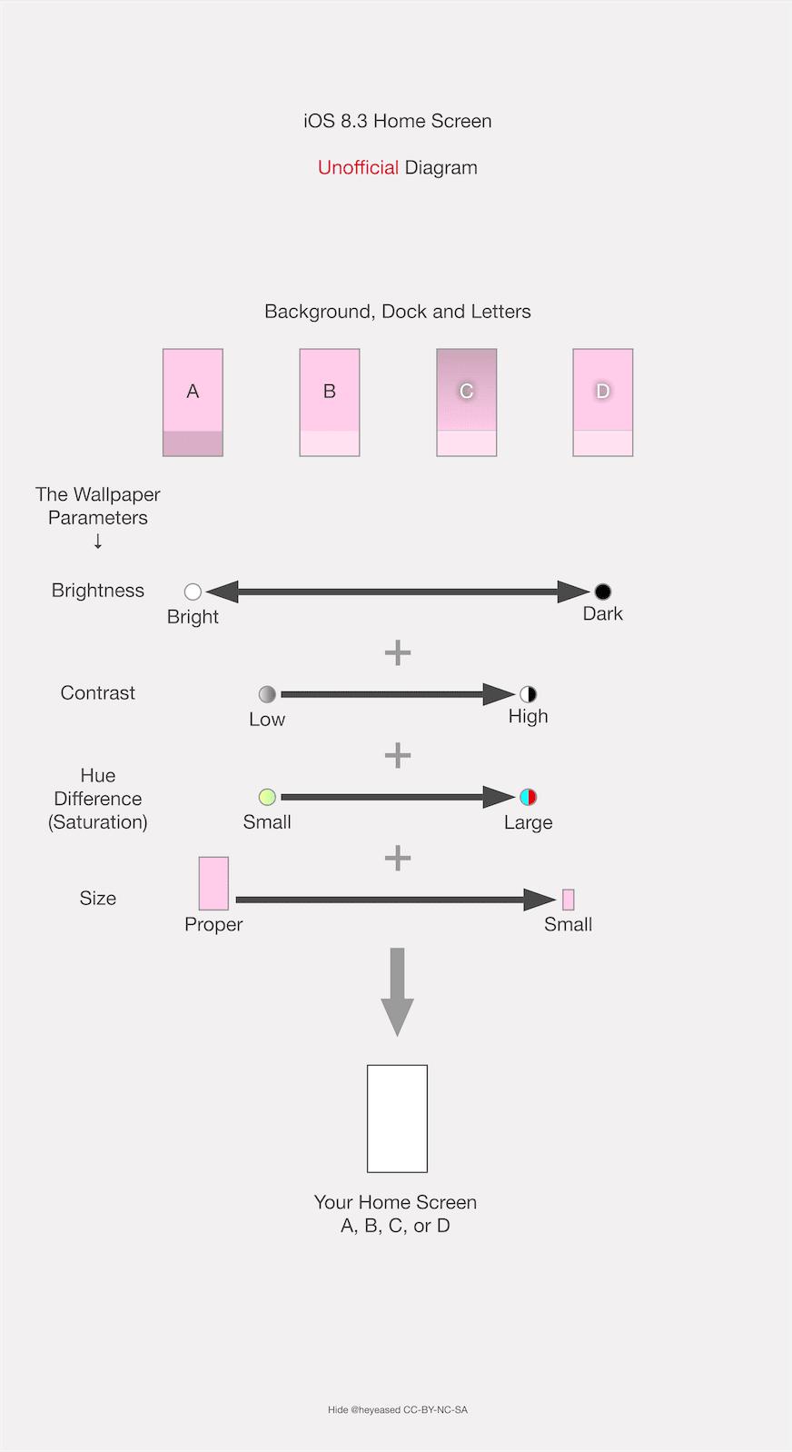 トラブル編 Iphone壁紙設定の超まとめ 不思議なiphone壁紙のブログ