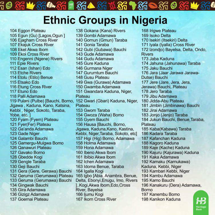 Full list of all 371 ethnic groups in Nigeria