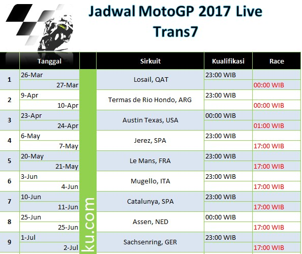 Live Streaming Motogp 2016 Trans7