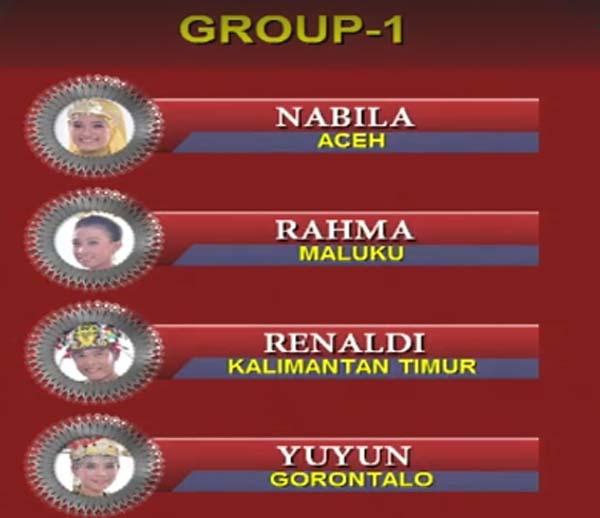LIDA grup 1 top 27 besar