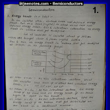 Semiconductor Physics CBSE Notes Download Free