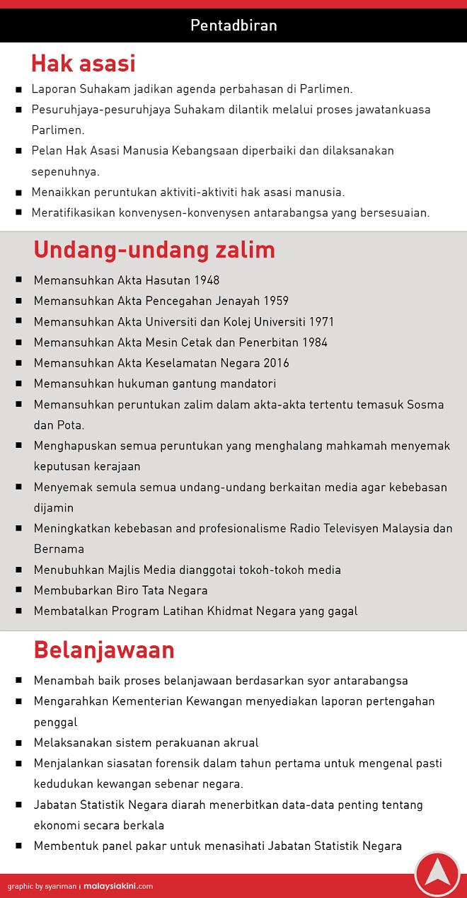 Manifesto HARAPAN PRU14: Make Malaysia Great Again