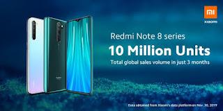 10million Xiaomi Redmi Note 8 Sold