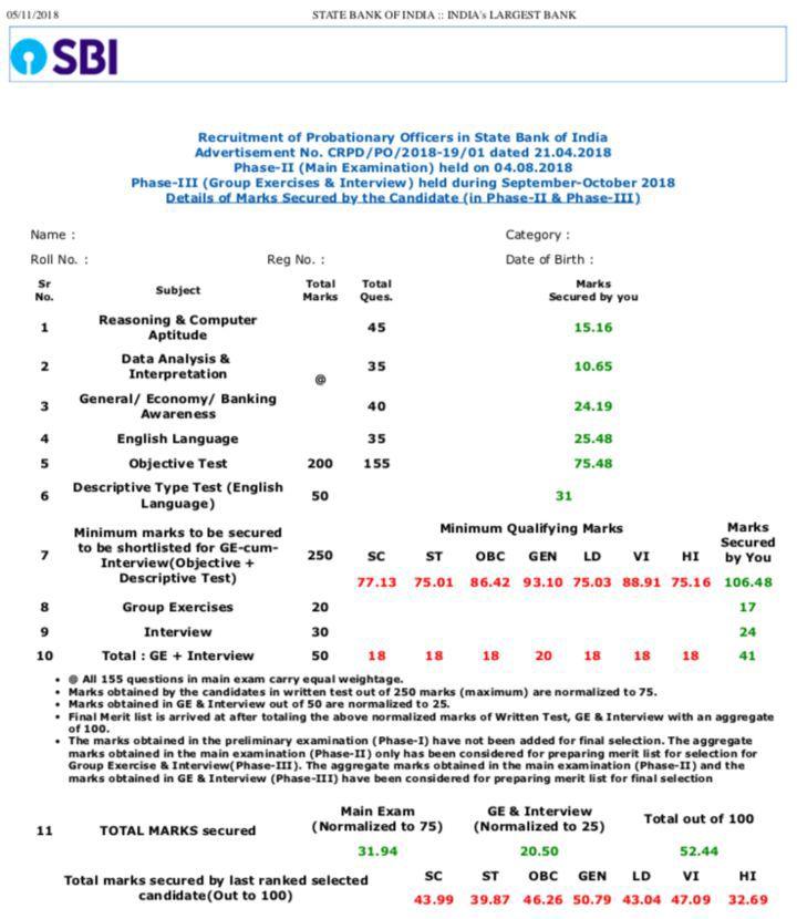 SBI PO Final Cut off 2018