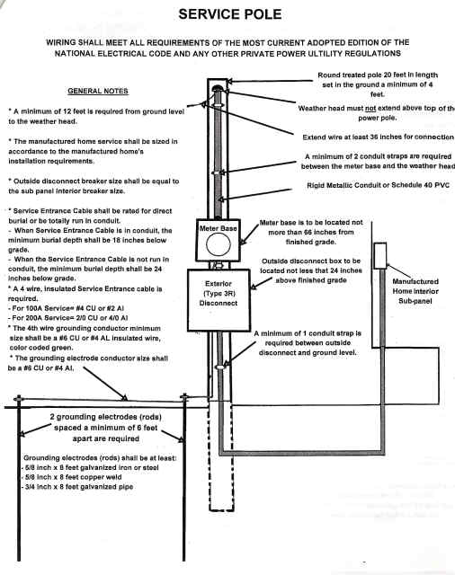 Mobile Home Repair DIY Help: Mobile Home Power Pole Diagram on ground water pump, fuel system diagram, alternator diagram, ground cover, control diagram, fuse box diagram, battery diagram, fuel pump diagram,