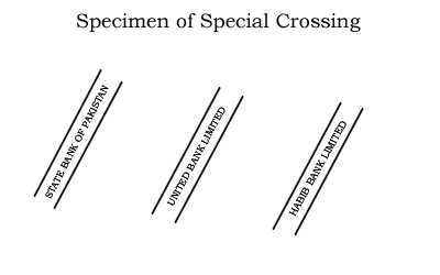 Specimen of Special Crossing