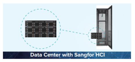 Membangun Data Center untuk proyek Smart City