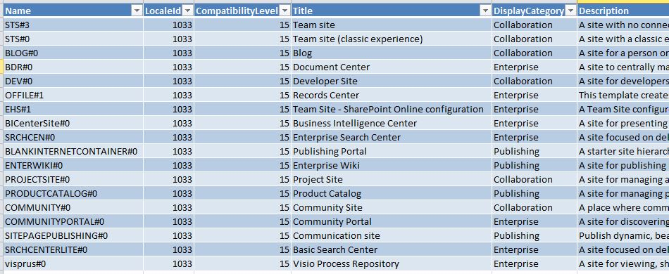 Get list of site templates in SharePoint Online using