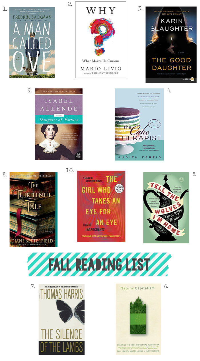 Fall reading list, books, bookish, bookworm, book recommendations, mystery, non-fiction, letarary fiction, chick lit, suspense, thriller, serial killer