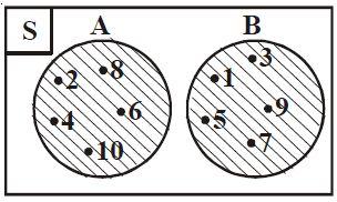 Pengertian dan contoh soal gabungan dua himpunan info pelajaran a 2 4 6 8 10 dan b 1 3 5 7 9 a b 1 2 3 4 5 6 7 8 9 10 lihat diagram venn di bawah daerah yang diarsir menunjukkan a b ccuart Image collections
