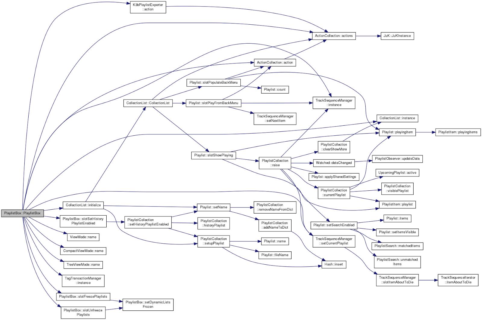 hvac electrical diagram tool