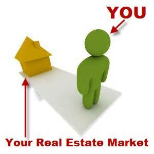 Real Estate Training Guide