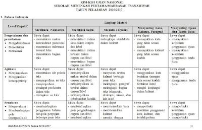 DOWNLOAD KISI-KISI SOAL UN 2017 SMP MTS SMA SMK MA