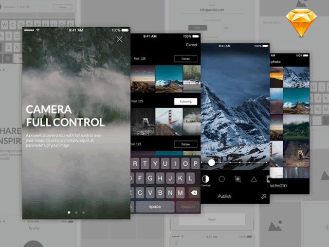 Anri Photo Editing App UI & Wireframing Kit