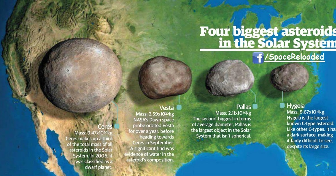 largest asteroids in the universe - photo #1